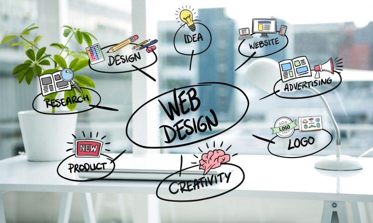 Sticky Sales and Marketing Website Design